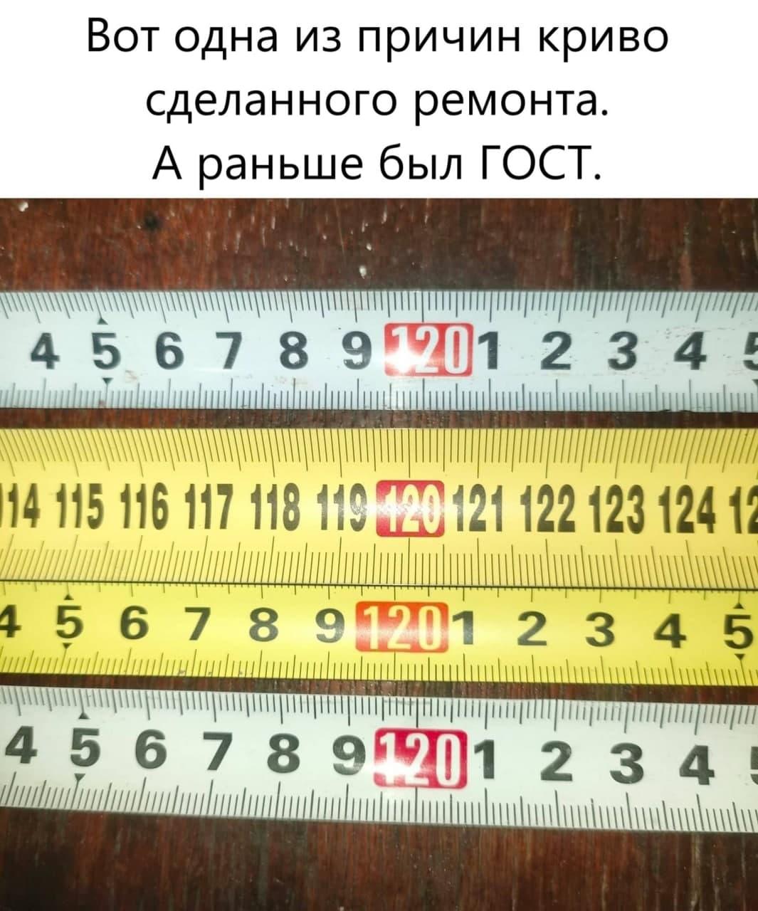 Современные рулетки width=60% height=60%